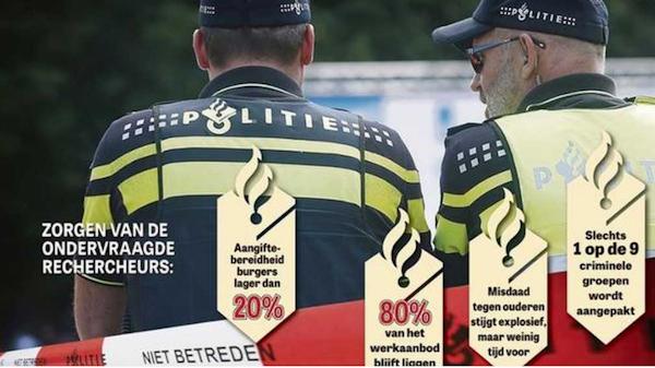 Autoruiten niet krabben - 240 euro boete